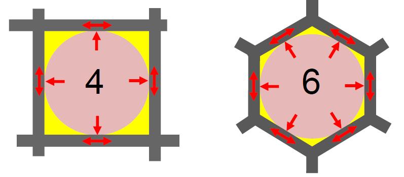 Canale de curgere a aerului recuperator ceramica compozita