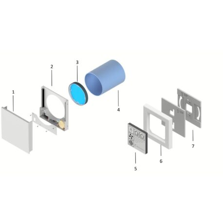 Sistemul RC Wireless Sevi